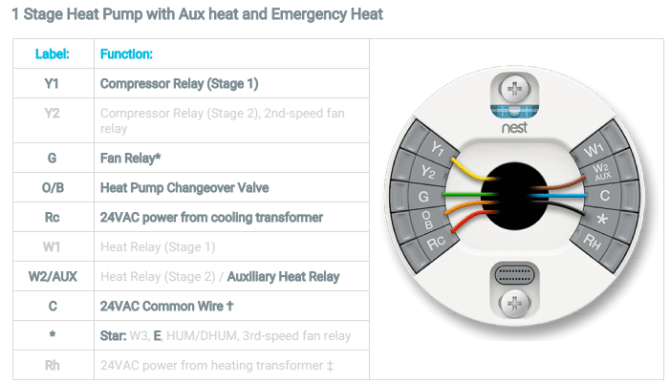 how should my thirdgeneration nest thermostat be connected