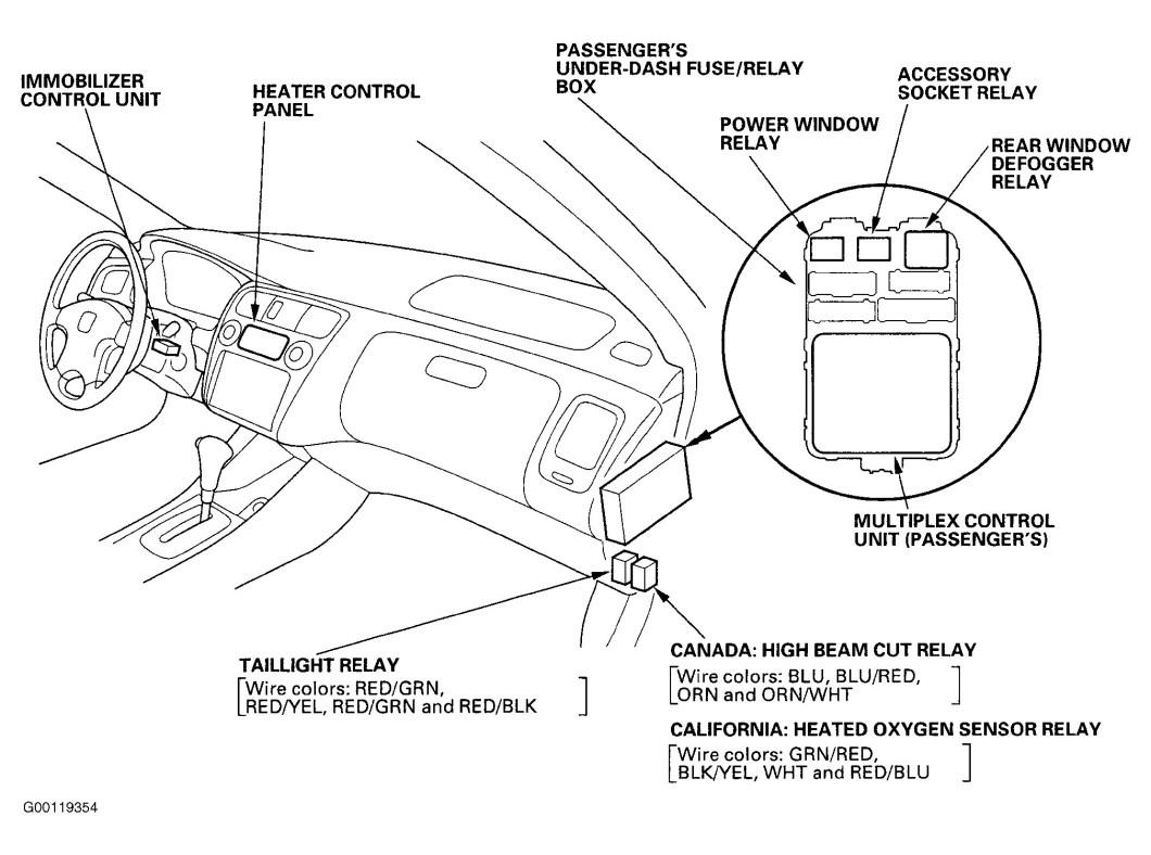 1996 Jeep Grand Cherokee Interior Light Relay Location