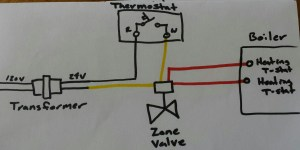 need help with pleting Zone, Thermostat and low