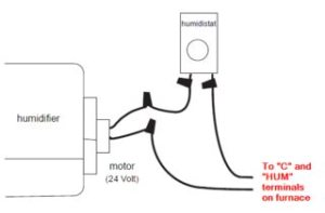wiring  How do I connect my whole house humidifier to my