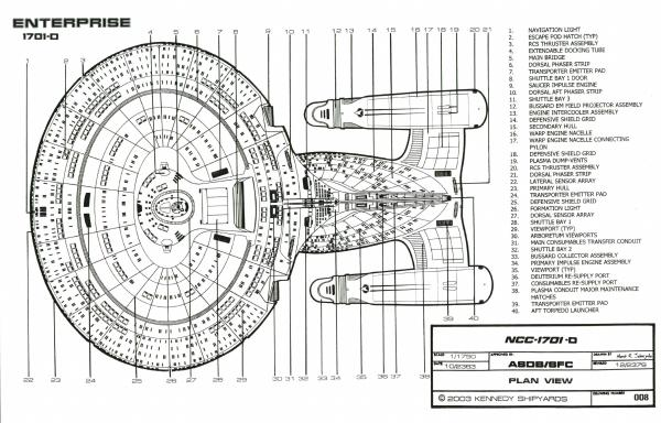 star trek How fast can the Galaxy class Starships go in