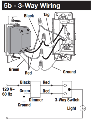 electrical  How do I install a dimmer switch?  Home