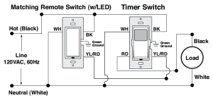electrical  How do I install a Leviton light switch timer?  Home Improvement Stack Exchange