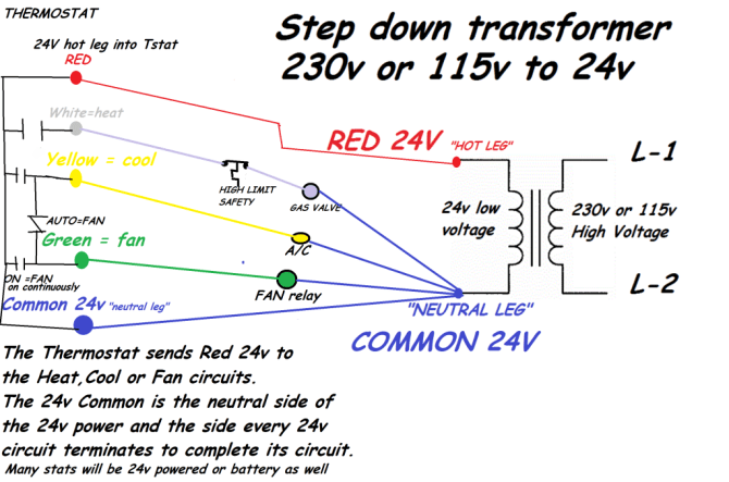 thermostat transformer wiring  auto electrical wiring diagram •