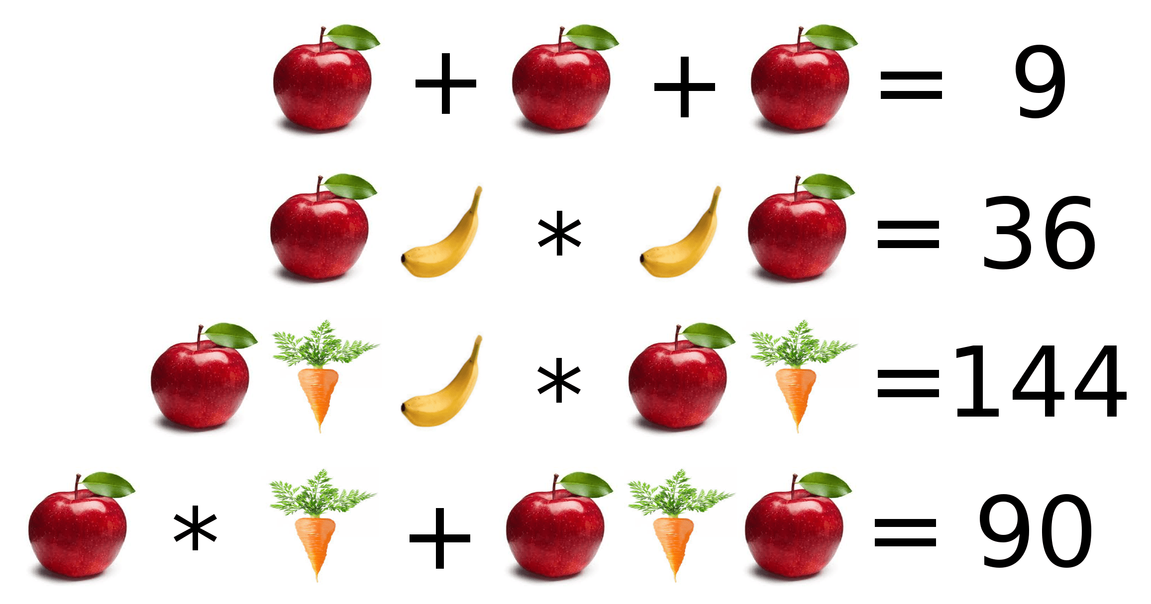 Fruit Math Equation Apple 7
