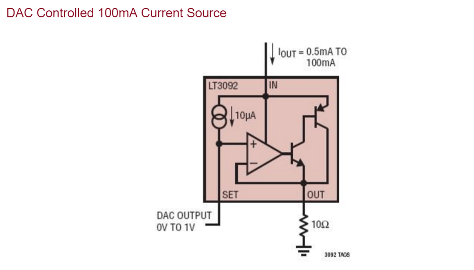 DAC Controlled Constant Current Source