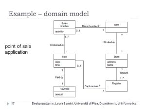 uml  How can we derive more from domain diagram?  Stack
