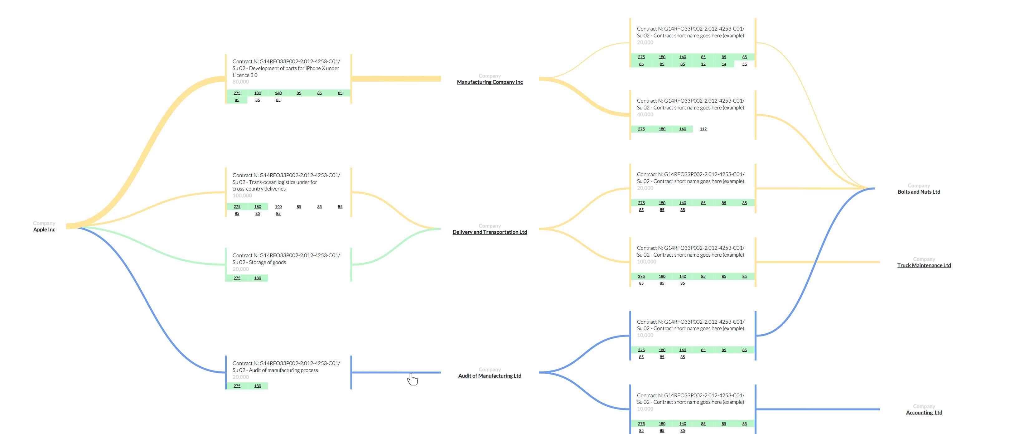 Sankey Diagram Questions