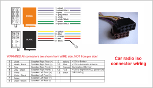 electrical  Radio Wiring diagrams andor color codes