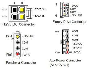 12 volt motherboard power connector  Super User