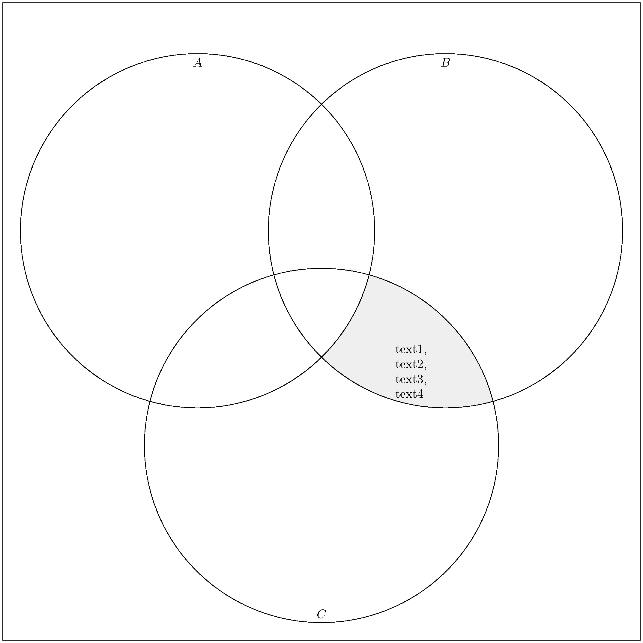 Venn Diagram Using Tikz