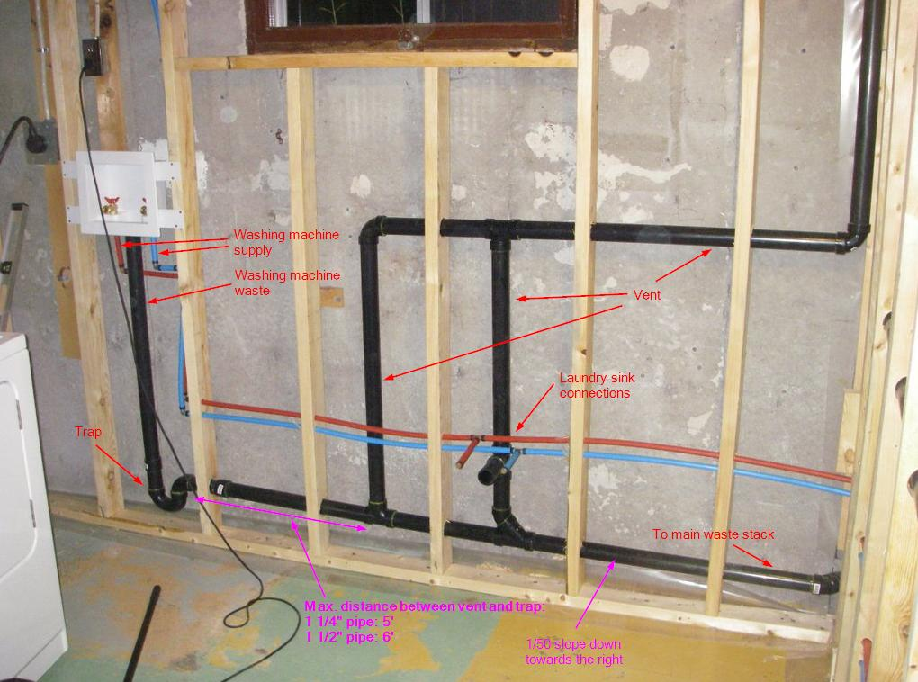 how to plumb sink after washer drain