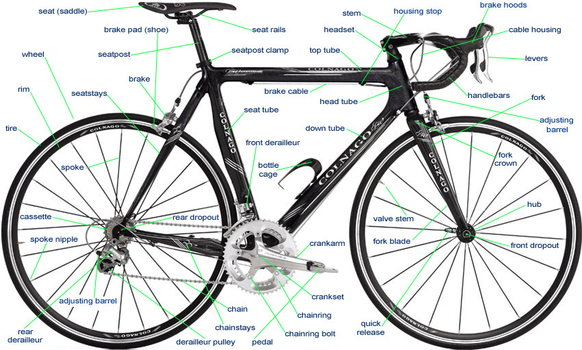 Image Result For Mountain Bike Parts