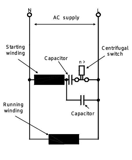 how is a higher torque achieved in a single phase capstart