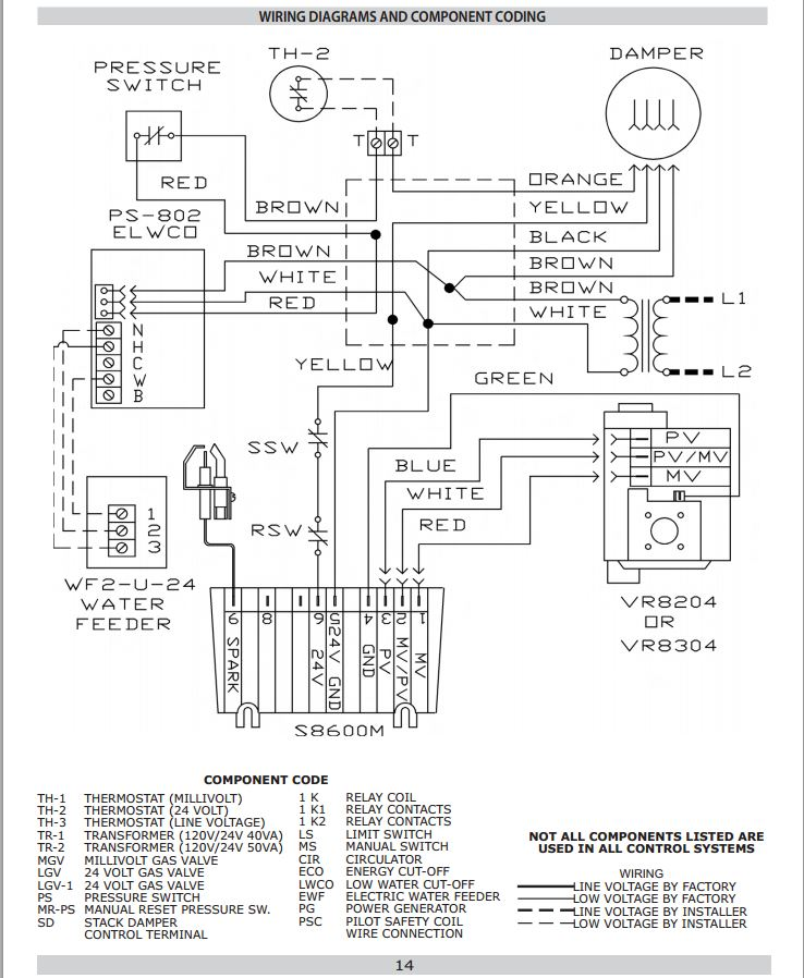 jWkfz?resize\=665%2C809\&ssl\=1 boiler damper wiring diagrams wiring diagrams Old Burnham Gas Boiler Vent Damper On at gsmx.co