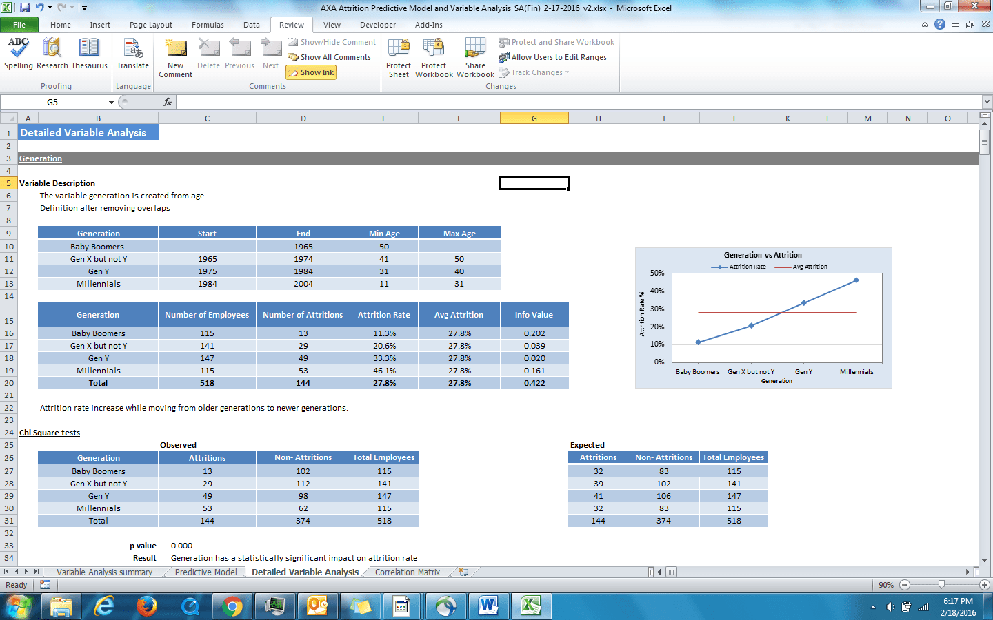 Track Changes Button Grayed Out Excel