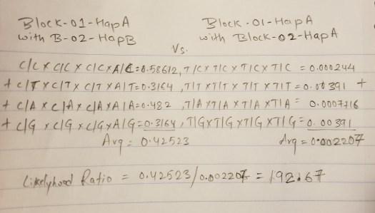 calculating likelyhood