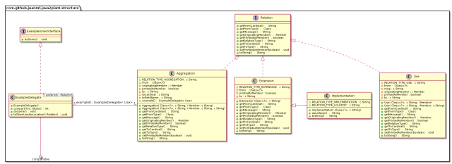 How to generate UML diagrams (especially sequence diagrams) from