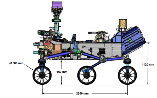 mars Dimensions of the Curiosity Rover Space