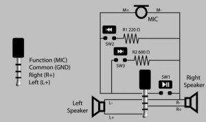 headset pinout moto g  Lenovo Community