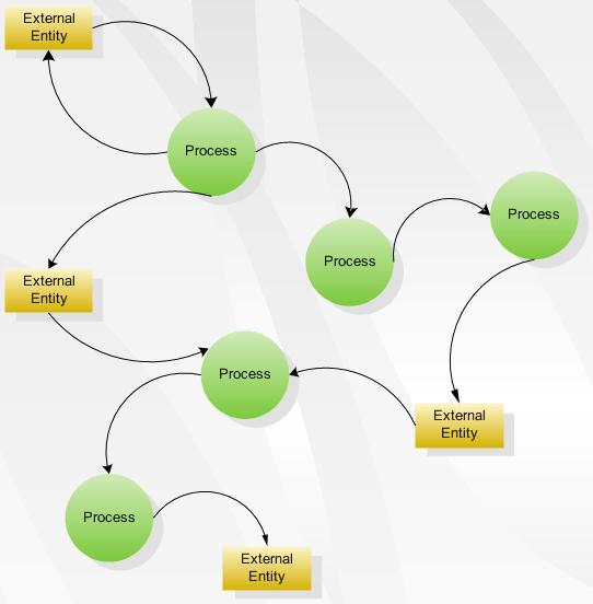Image Result For Sitemap