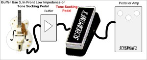 guitar effects  Where should a buffer pedal be placed in