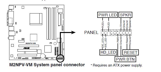 motherboard wiring  super user