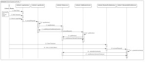 staruml  Comments on the sequence diagram I created