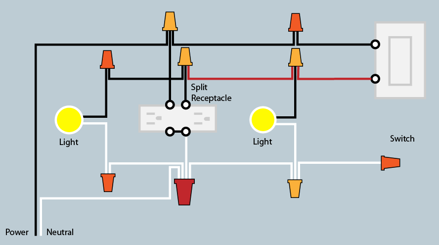 How Do You Wire Multiple Lights And A Split