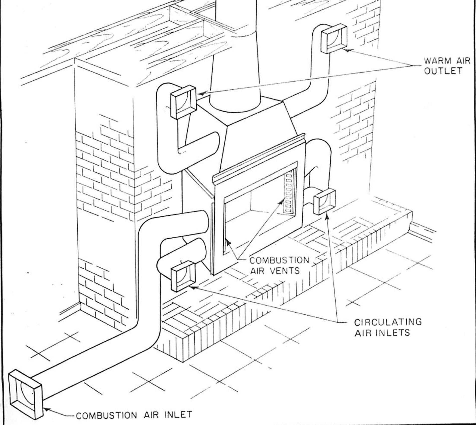 Who To Call For Fireplace Ducting Safety Check And Repair