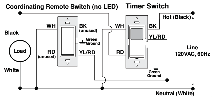 How Do I Install A Leviton Light Switch Timer