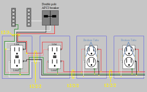 Electrical Circuits in a Workshop  Home Improvement Stack