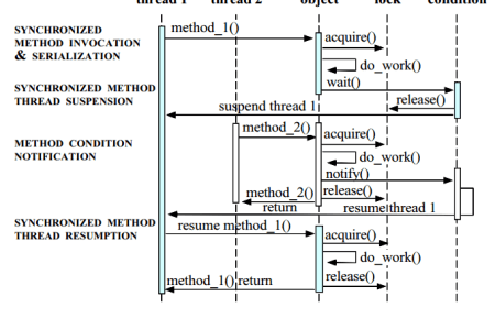 Sequence diagram vs interaction diagram full hd pictures 4k ultra unified modeling language wikipedia hierarchy of uml diagrams shown as a class diagram uml diagrams for railway reservation programs and notes for mca ccuart Images