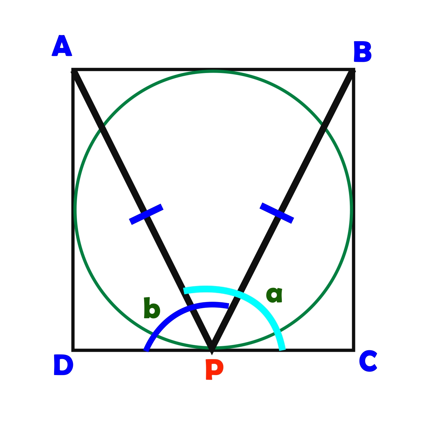 Trigonometry Geometry Puzzle With A Circle Inscribed
