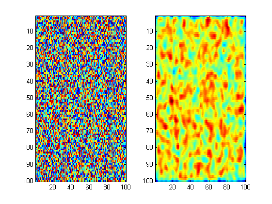 Image How To Make A Gaussian Filter In Matlab Stack Overflow