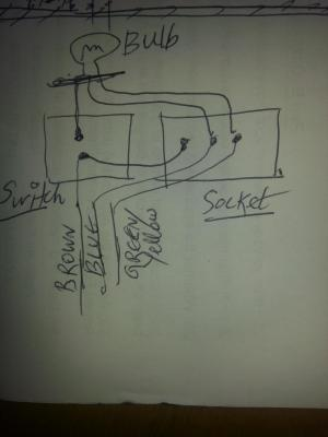 Add an electric socket to an existing light circuit (230v