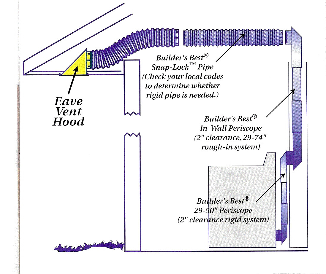 the purpose of a bathroom exhaust fan
