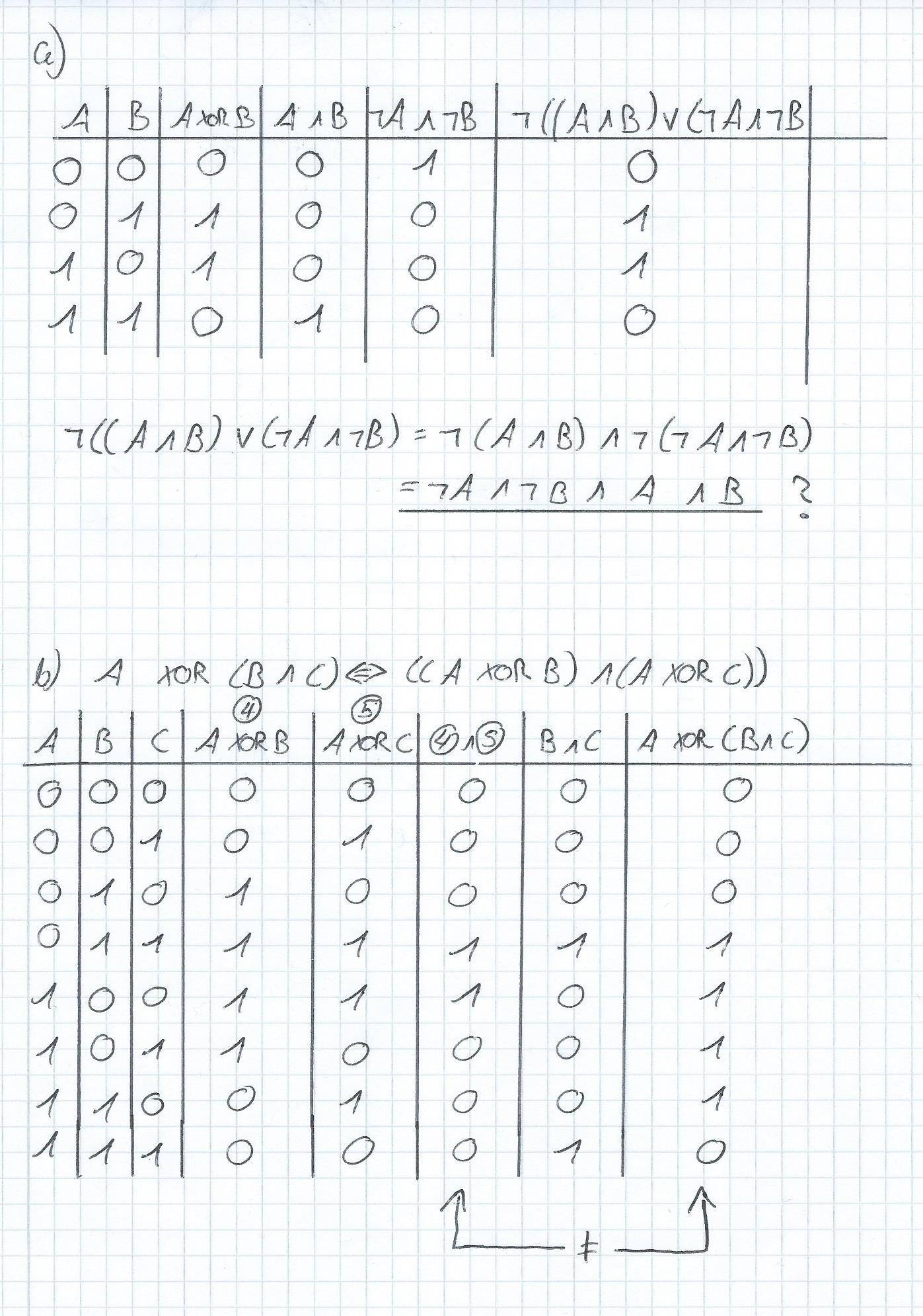 Truth Table Logic Xor