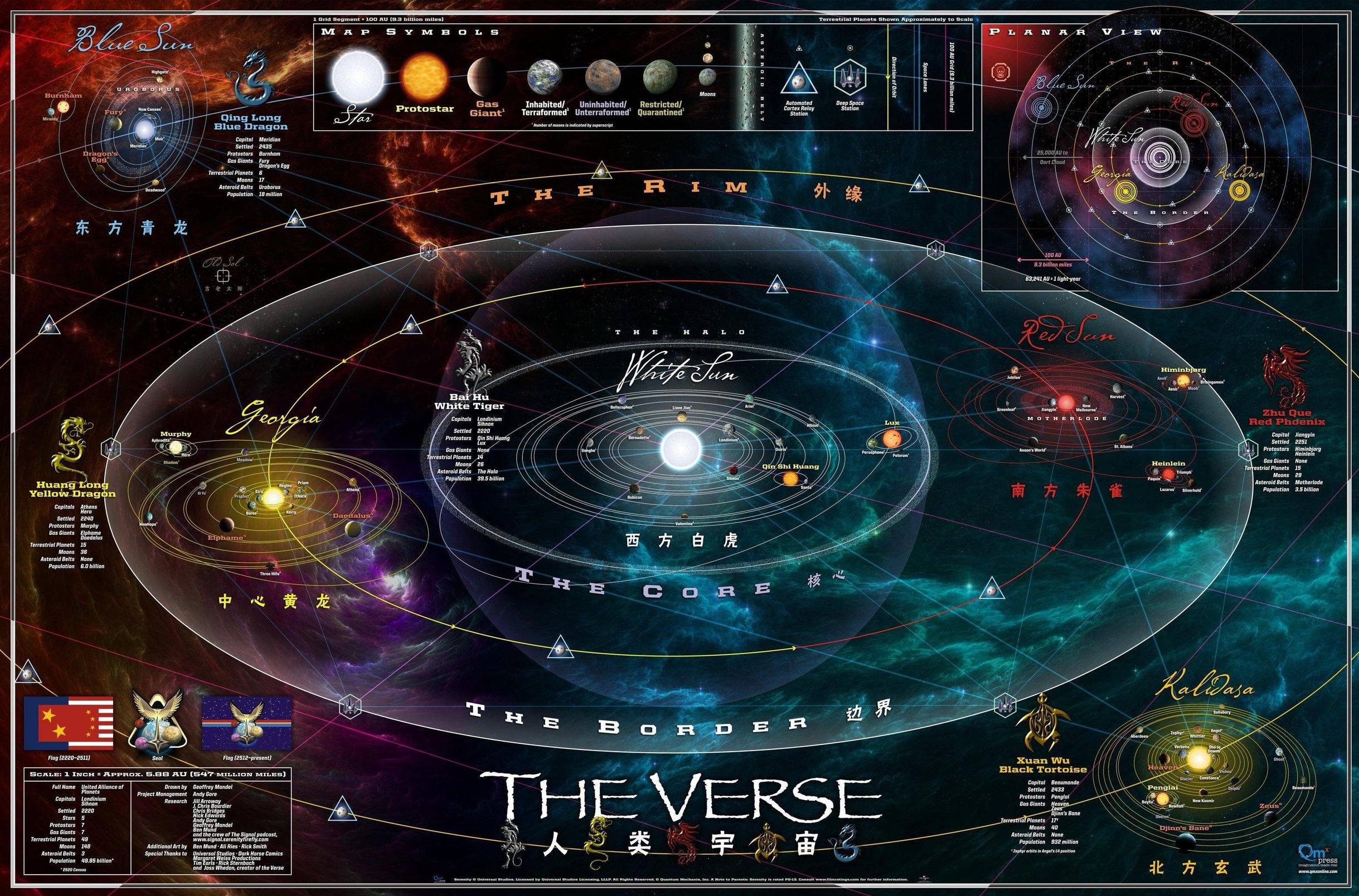 Are The Planets In Firefly In Just One Star System Or
