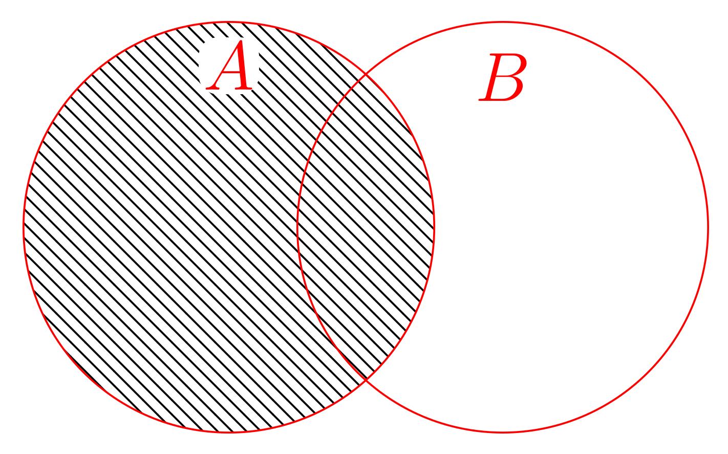 Venn Diagrams And Patterns