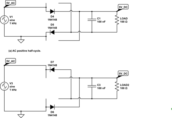 What Seems To Be The Issue With This Simple Diode Bridge