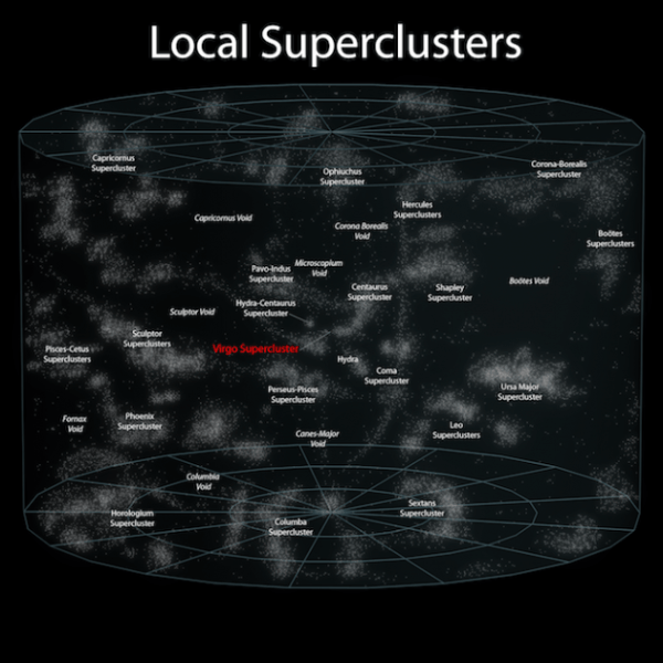 galaxy - Is there a map of the galaxies? - Astronomy Stack ...