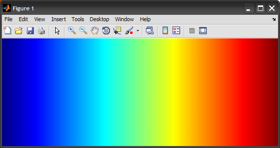 Matlab Jet Colormap To Grayscale Stack Overflow
