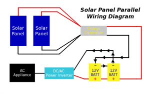power  Solar panel subsystem project  Electrical Engineering Stack Exchange