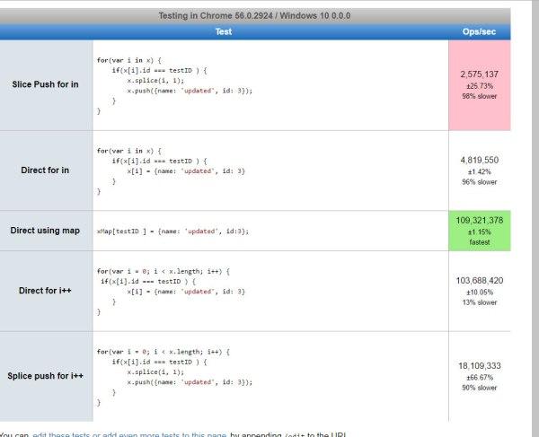 Updating an array element in javascript, splice push vs ...