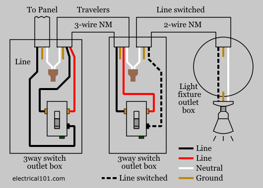 Bypass A Three-way Switch For The Next Single