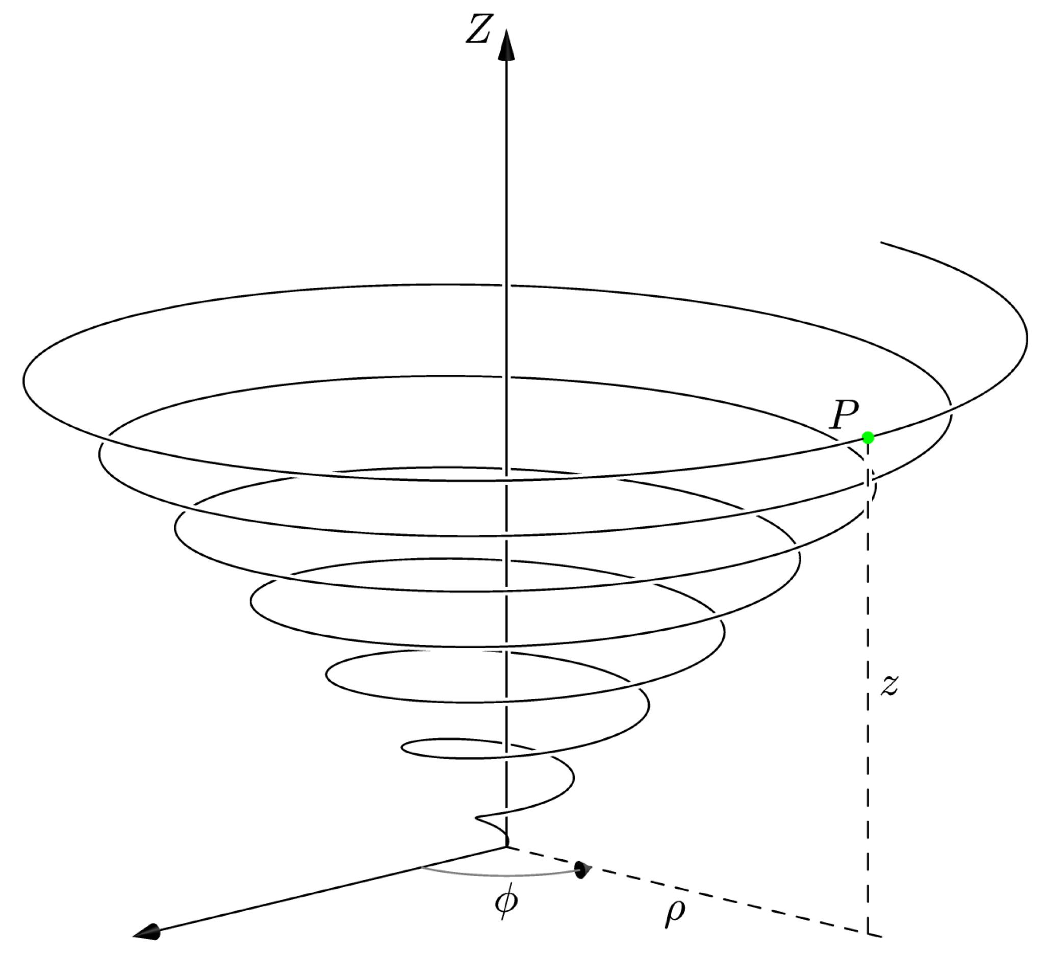 Draw Spiral Cone Tikz