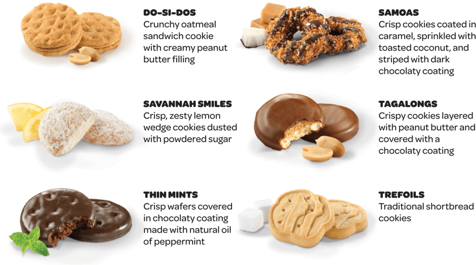 What Is A British Biscuit Called In America