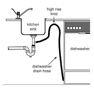 what is causing my kitchen drain to