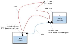 switches  liquid level switch and solenoid valve circuit  Electrical Engineering Stack Exchange